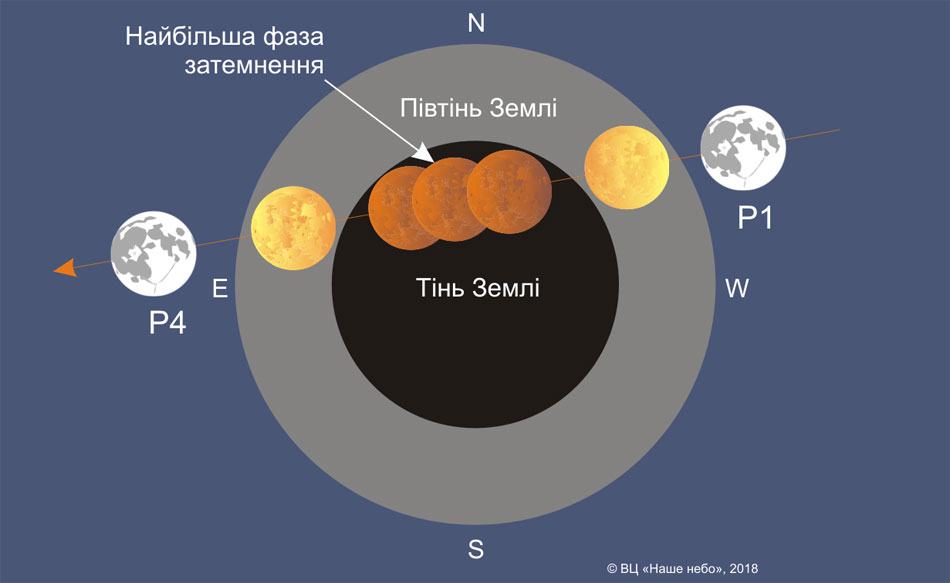 5 total Moon eclipse 2